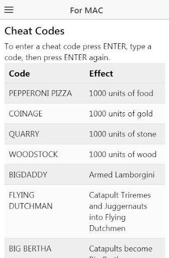 <b>Cheat code</b> for <b>Age</b> of <b>Empires</b> - <b>AOE cheats</b> APK download | APKPure.co