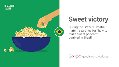 Photo: Come match time, this nation had popcorn on the mind. #GoogleTrends #GoogleTrends