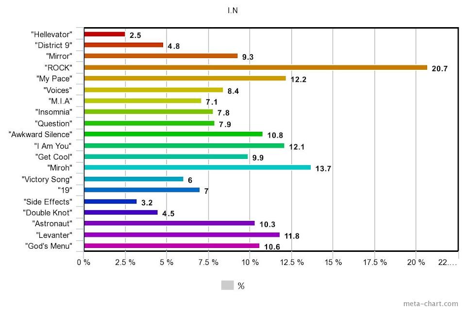 meta-chart (57)