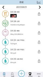 糖易控 GluCon - náhled
