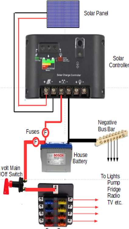 solar wiring diagram free – (android applications) — appagg  appagg
