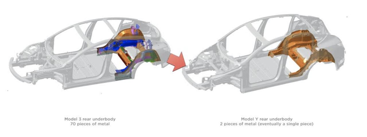 Tesla ev car