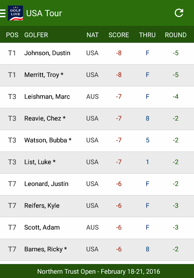 Live Golf Scores - US & Europe- screenshot