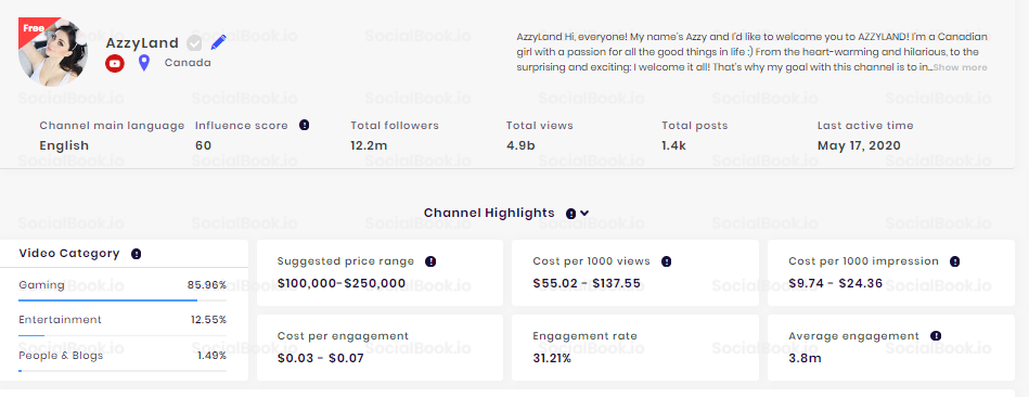 Channel Highlights Stats Provided by SocalBook