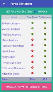 Sites where the forex sentiment can be detected