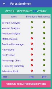 Forex market sentiment table