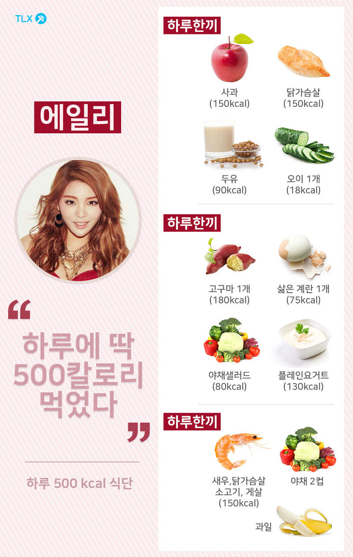 Here's What Female Idols Eat In Order To Get The
