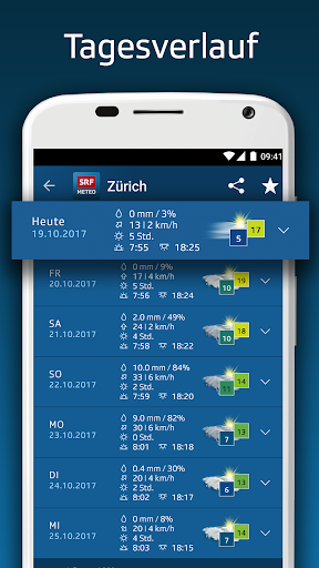 SRF Meteo - Wetter Prognose Schweiz 2.9 screenshots 3