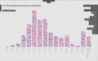 https://docubase.mit.edu/wp-content/uploads/2013/11/Sexperience-100-330x206.jpg