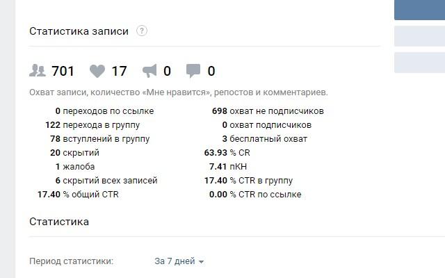 Статистика в Рекламном кабинете ВК