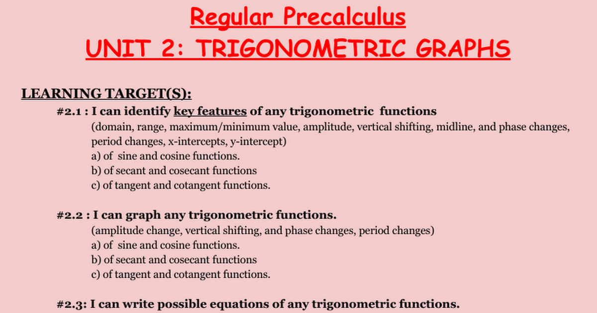 UNIT 2 Graph Trig Functions Google Docs – Graphing Trig Functions Worksheet