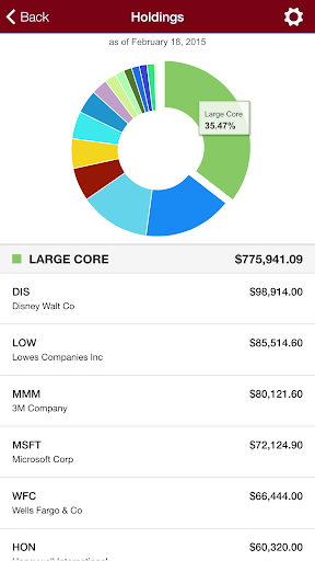 玩免費商業APP|下載FourStar Wealth Advisors app不用錢|硬是要APP