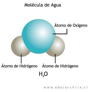 Molecula de agua.jpg