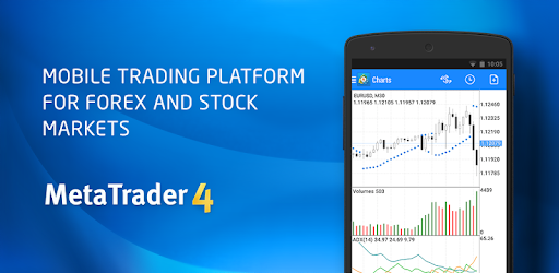 MetaTrader 4 Forex Trading - Apps on Google Play