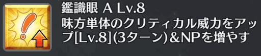 鑑識眼[A]