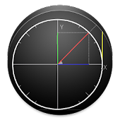 Unit Circle (Trigonometric)