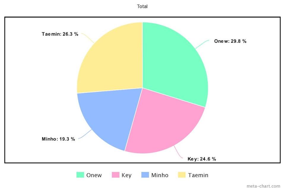 meta-chart - 2021-02-24T000446.676