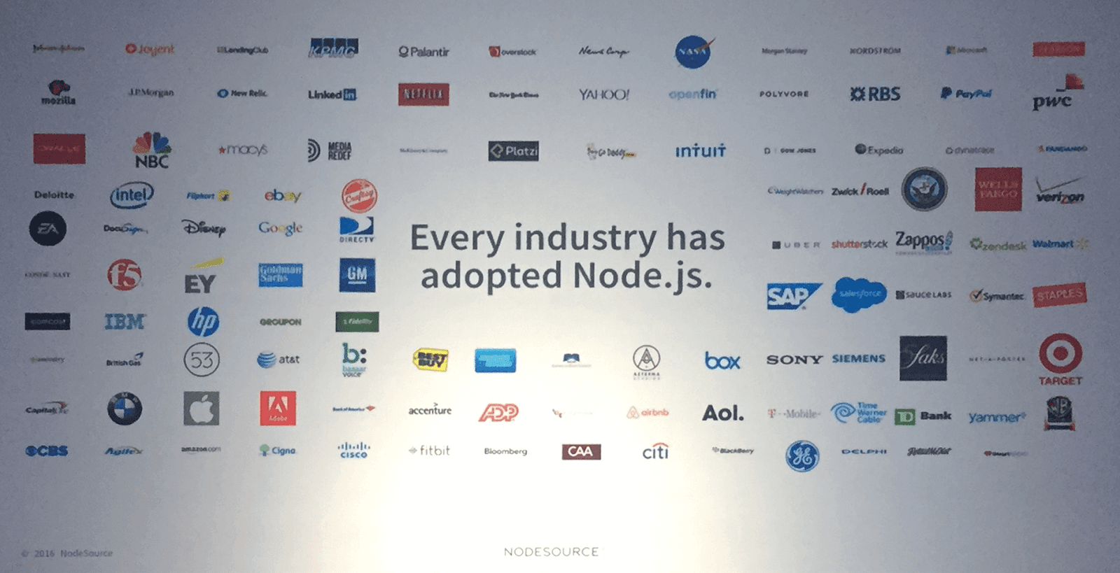 2017 challenges for nodejs every industry has adopted node jsg xflitez Image collections
