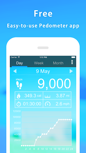 Pedometer - Step Counter screenshot 2