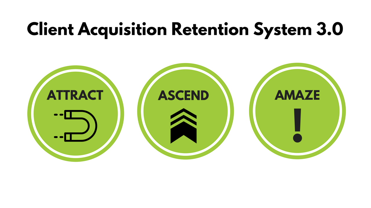 Increase your number of client leads and sales the client acquisition retention system 30 is a framework we designed at recruitment marketing machine to give you a system of attracting new people into malvernweather Images