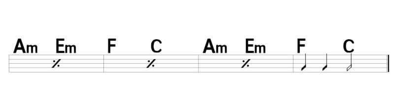 【練習用コード楽譜】 スピッツ「チェリー」/ギター初心者(入門者)向け簡単スコアの楽譜4