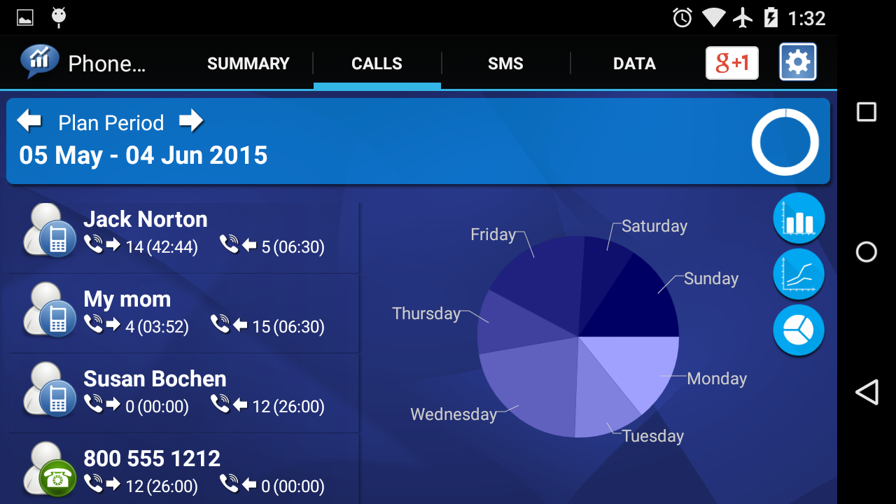 My Call Stats- screenshot