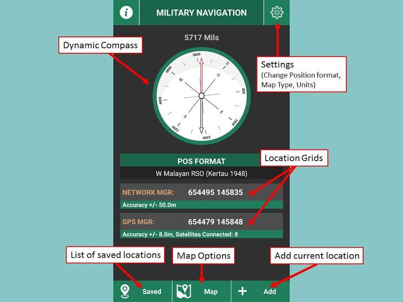 Military Navigation