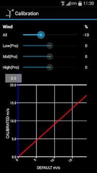 Zephyrus Lite Wind Meter