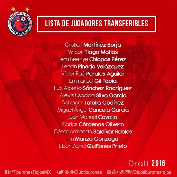 Lista de Transferibles copia