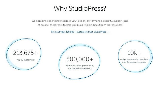 nha-cung-cap-theme-wordpress-tot-nhat-StudioPress