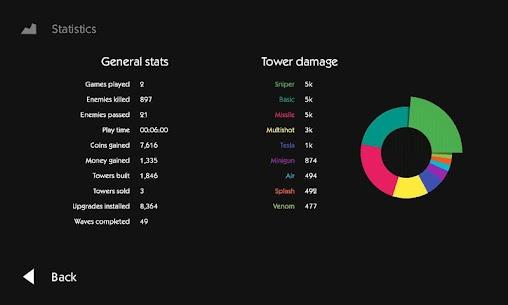Infinitode – the Infinite Tower Defense 5