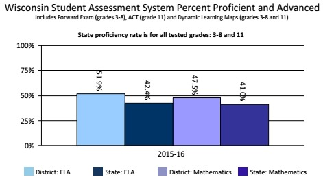 State Report Card 2015 2016.jpeg