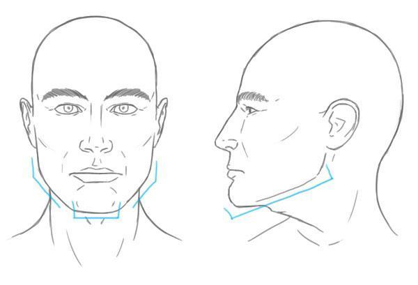 Imagem ilustrativa do antes e depois do preenchimento mandibular