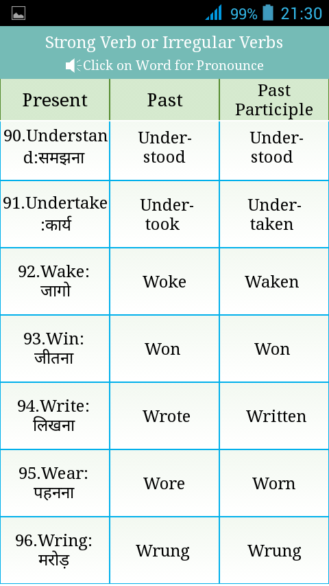 English grammar tense chart in hindi pdf all tense rule table english ccuart Image collections