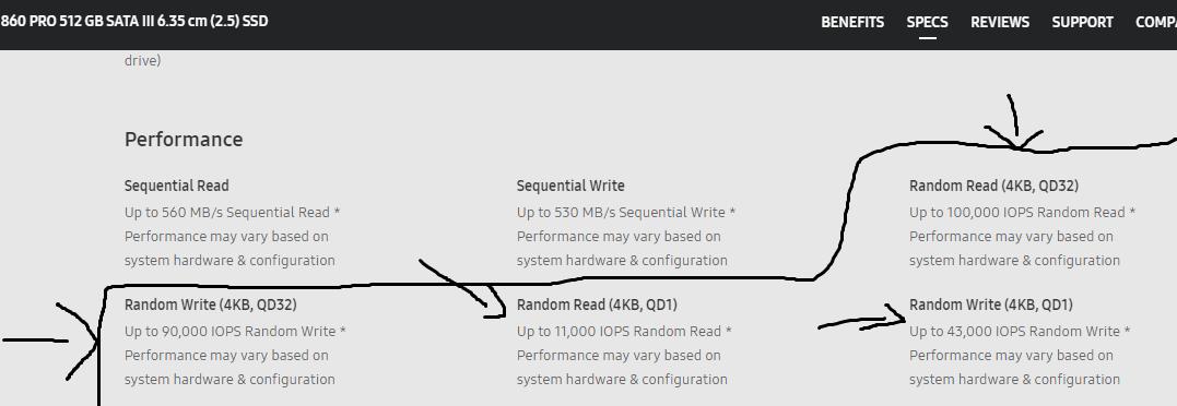 Samsung 860 Pro 512gb IOPS info