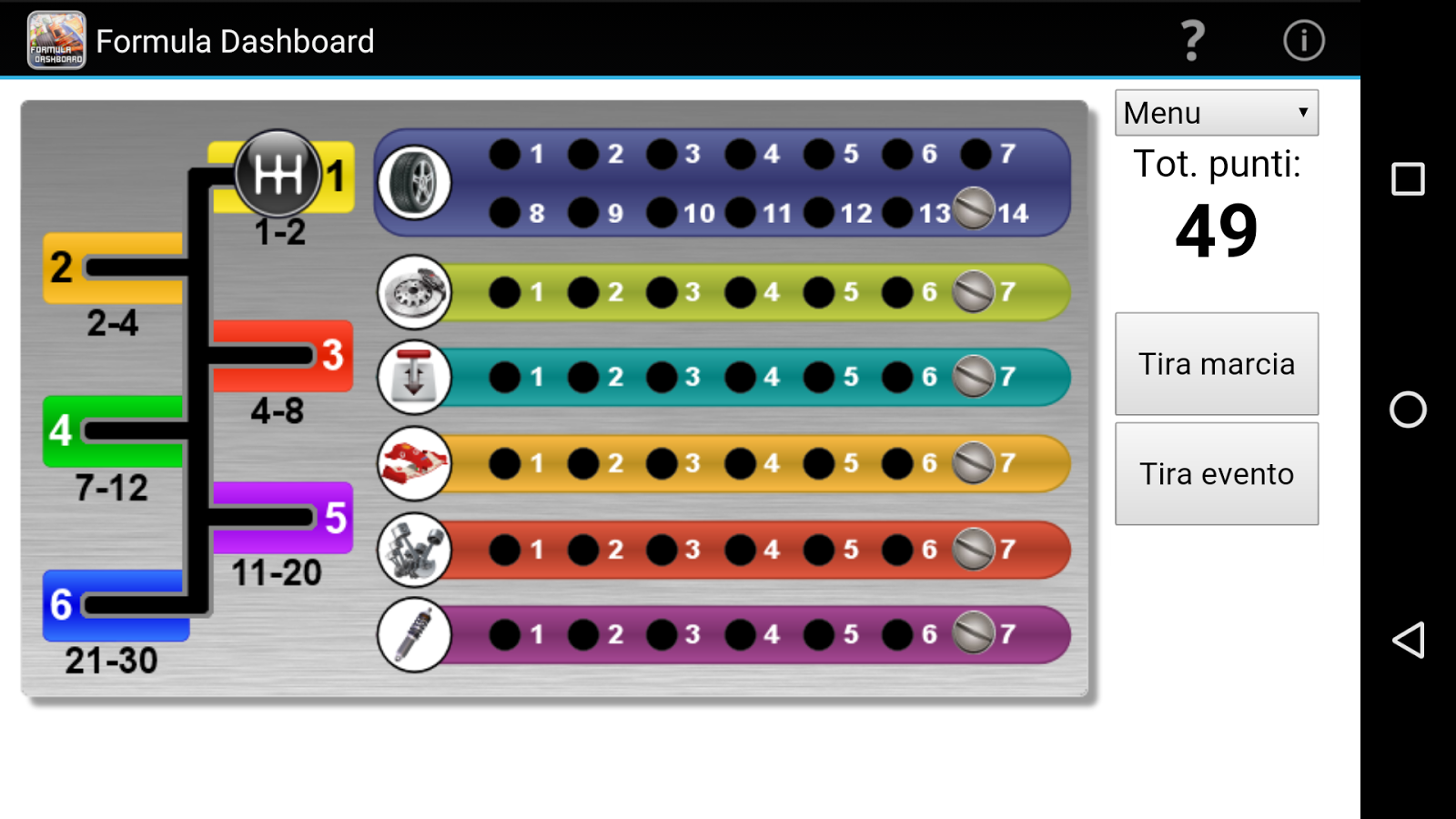 Formula D dashboard- screenshot