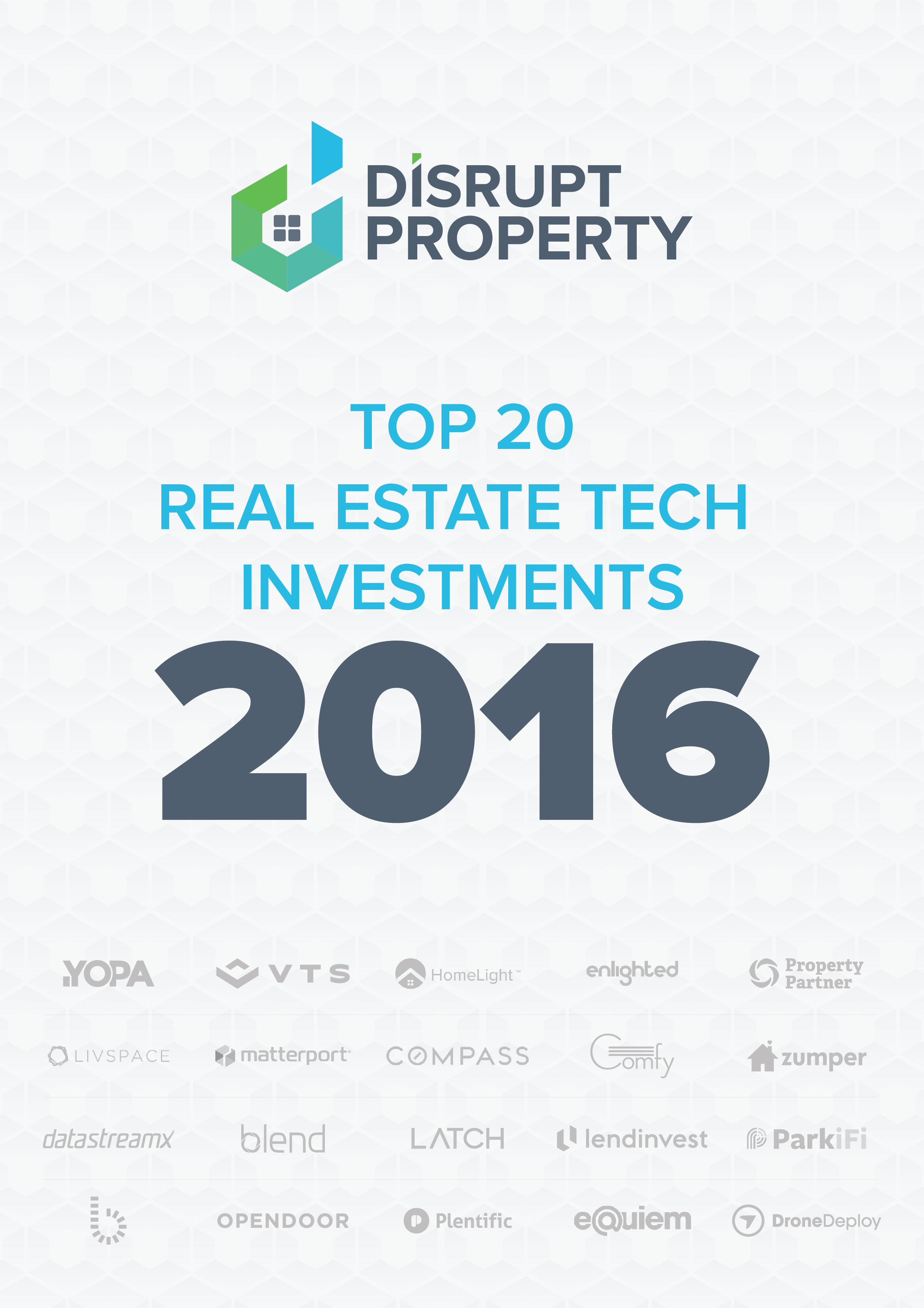 Best real estate investment options in india 2016
