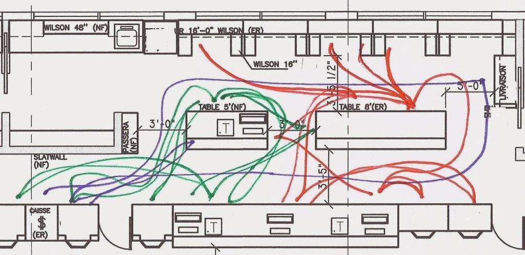 Exemplo de um Diagrama de Espaguete