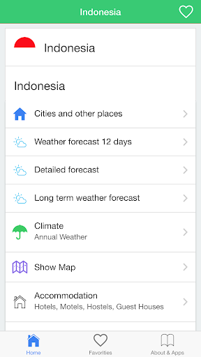 Indonesia weather climate