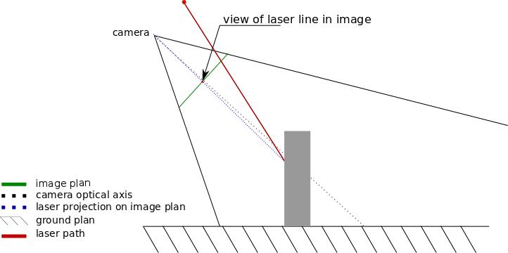 obj_detect_laser_logi_obstacle.png