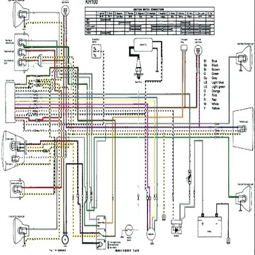 Wiring Diagram Of Rusi Motorcycle