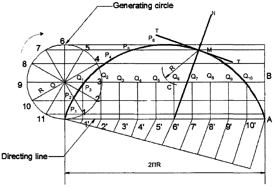 Engineering Drawing Special Curves