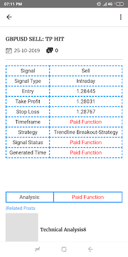 Forex Free Signals And Alerts Live Daily For Mt4ud83dude0d  Paidproapk.com 2
