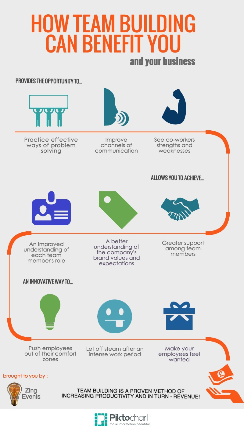 How team building can benefit you and your business infographic