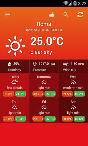 Weather Italy