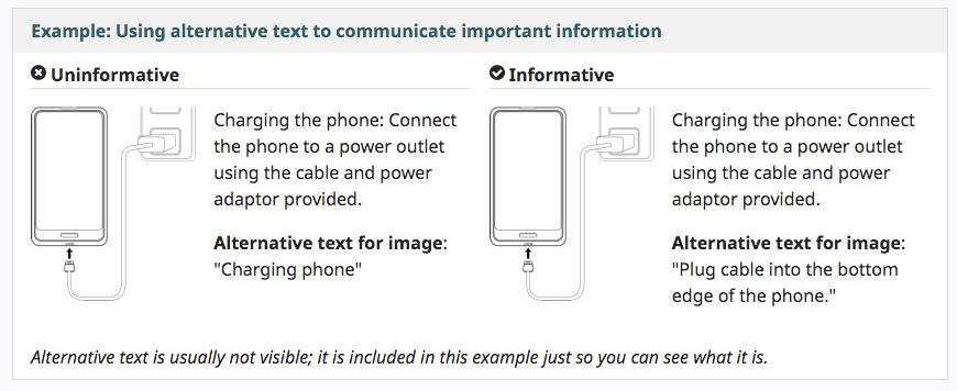 Image of a charging phone with plug cable at the bottom edge of the phone. Two versions showing an example of informative and uninformative alternative text to communicate information.