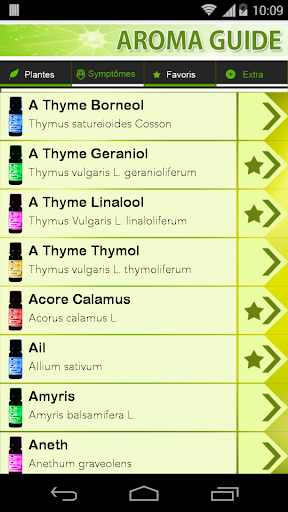 Aroma Guide - In English
