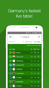 Football Live Scores GoalAlert- screenshot thumbnail
