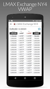 LMAX Exchange VWAP- screenshot thumbnail