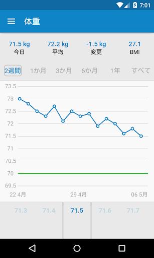 WeightFit - 体重管理アプリ
